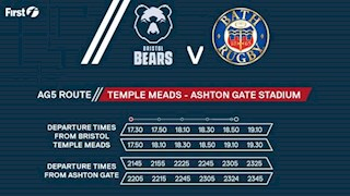 Buses from Temple Meads to Ashton Gate